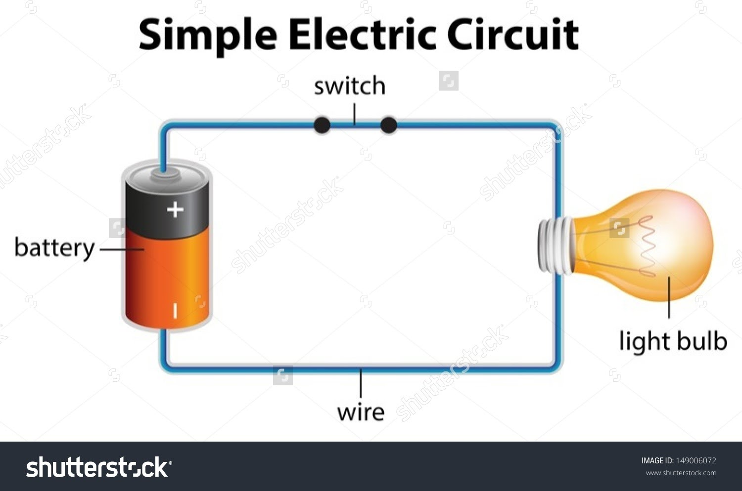Daltons 2017 2018 Blog Electricity Potential Difference In Circuits Http Physicsclassroomcom Class Lesson 1 Electric