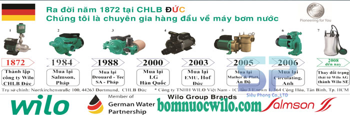 qua-trinh-phat-tien-cong-ty-may-bom-nuoc-wilo-duc-01.jpg