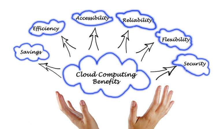 Top 14 Benefits of Cloud Computing for your Business in 2020
