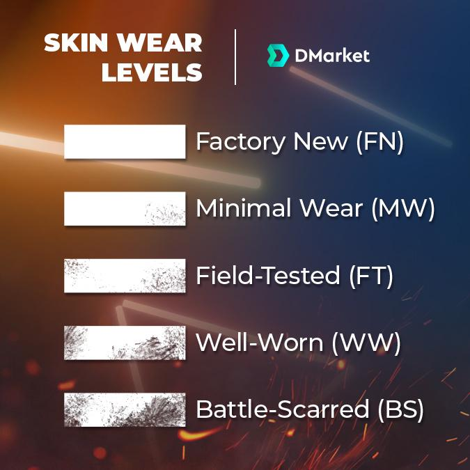 skin wear levels csgo