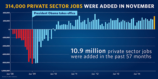 jobscharts_12514_2x1_508.jpg