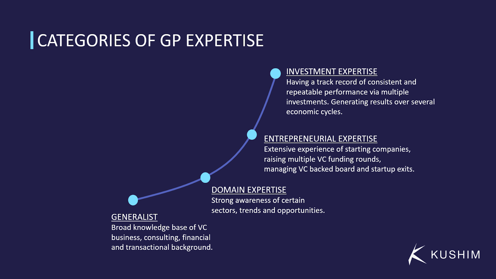 GP expertise and fundraising