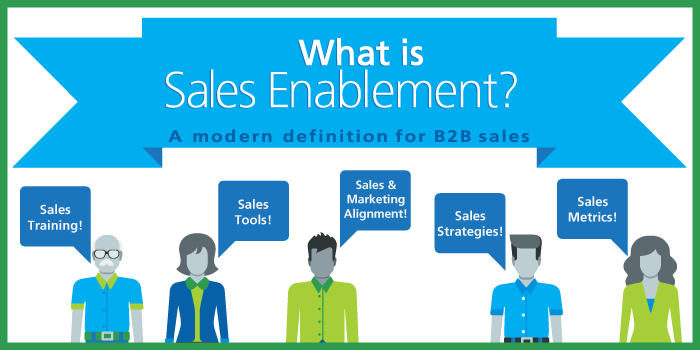 sales enablement software