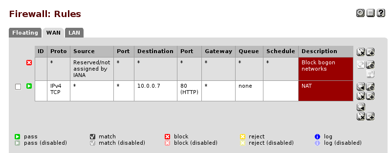 JSinfosec: Setting Up A Pentest Lab with Firewall in Virtual box