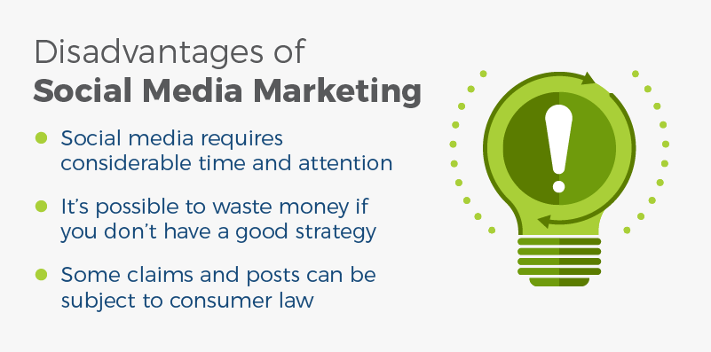 disadvantages of social media