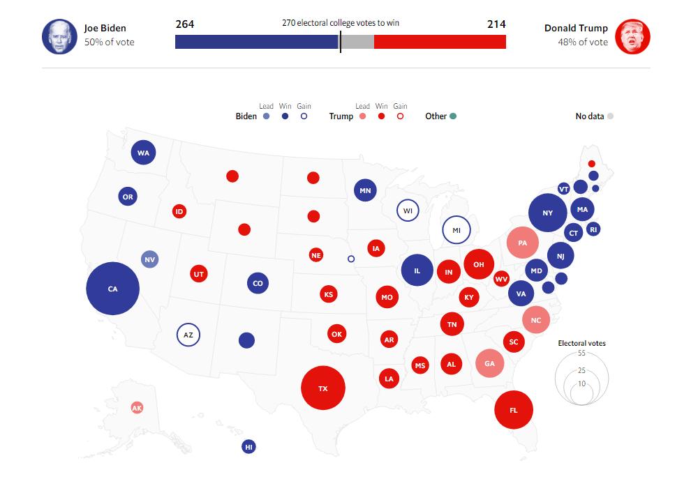 عرض بيانات الانتخابات الأمريكية