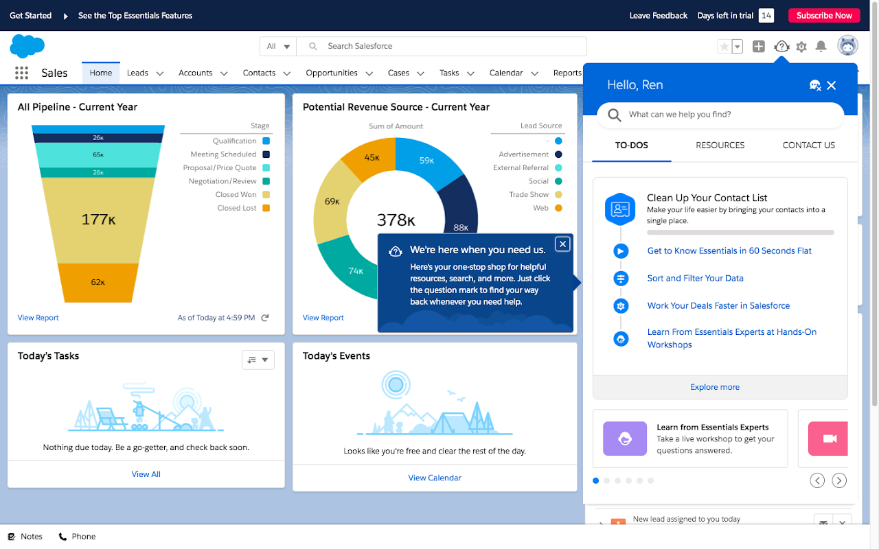 Salesforce Customisable Dashboard: Salesforce for Small Business