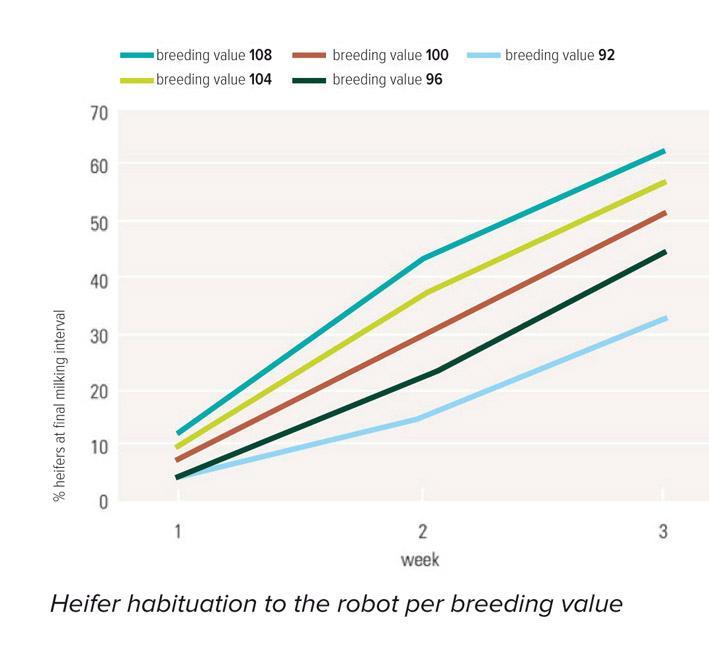 310-16-Artikel-Robot-ENG-graph