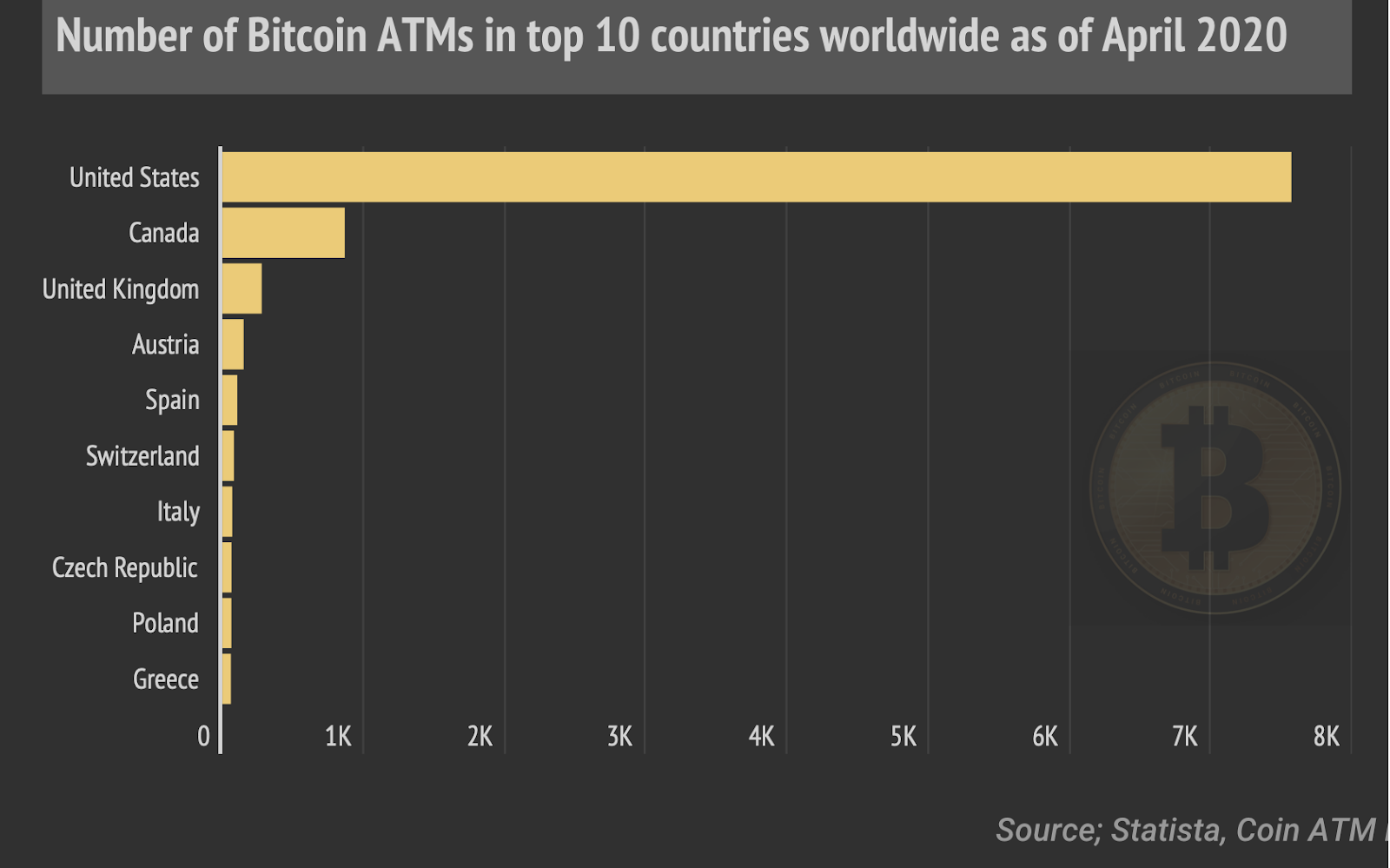 atm-growh.png