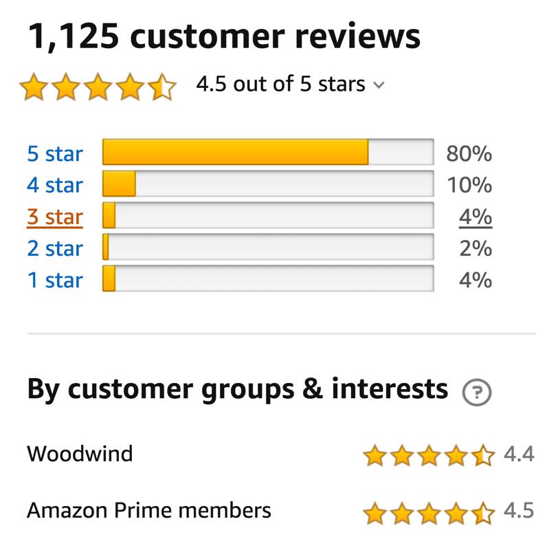 List 10 Best Sellers in Amazon Patio, Lawn & Garden
