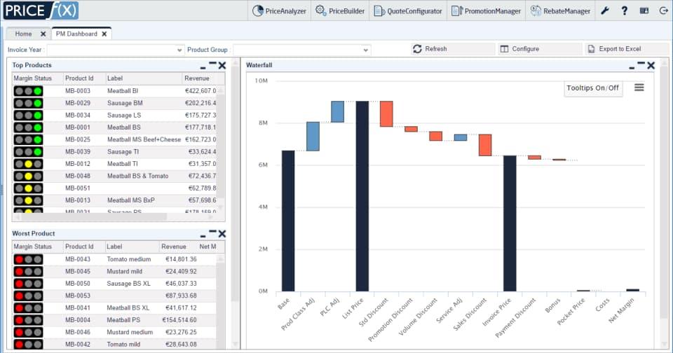Price optimization Pricefx