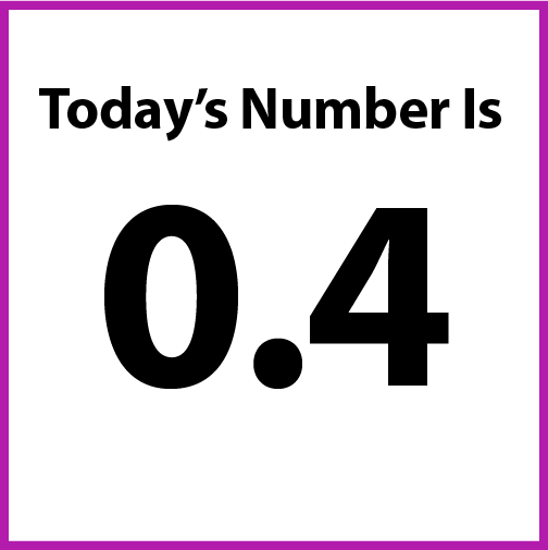 Today's number is 0.4.