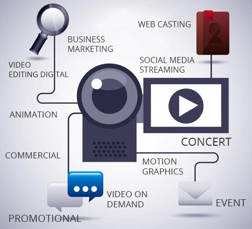 2021 Video Production Companies: Benefits And Requirements 3