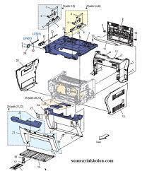 Cấu tạo của một chiếc máy photocopy