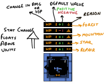 pixark how to turn on floating damage numbers