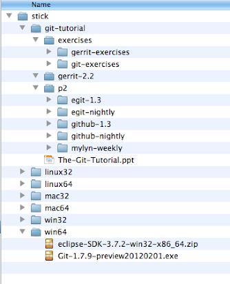 Git Tutorial For Beginners Ppt