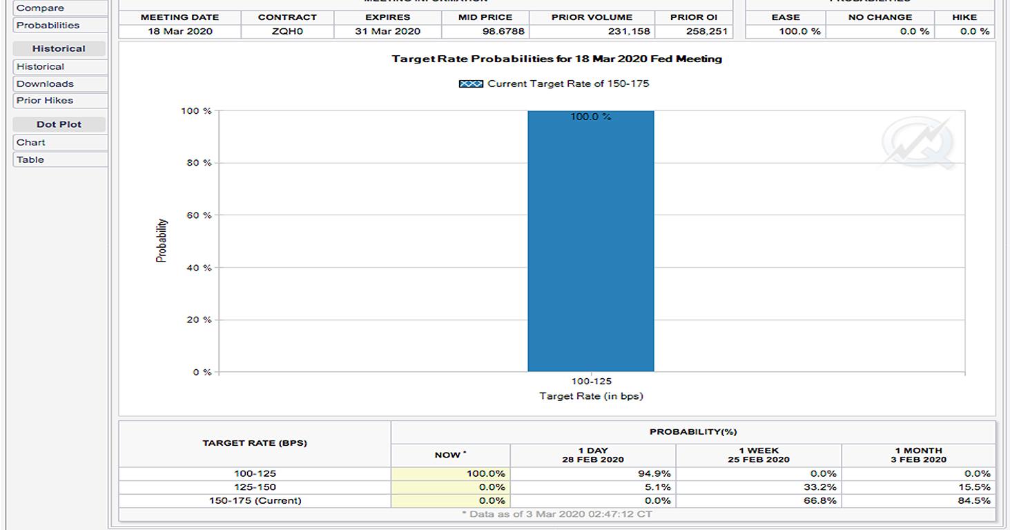 technical analysis USD-JPY