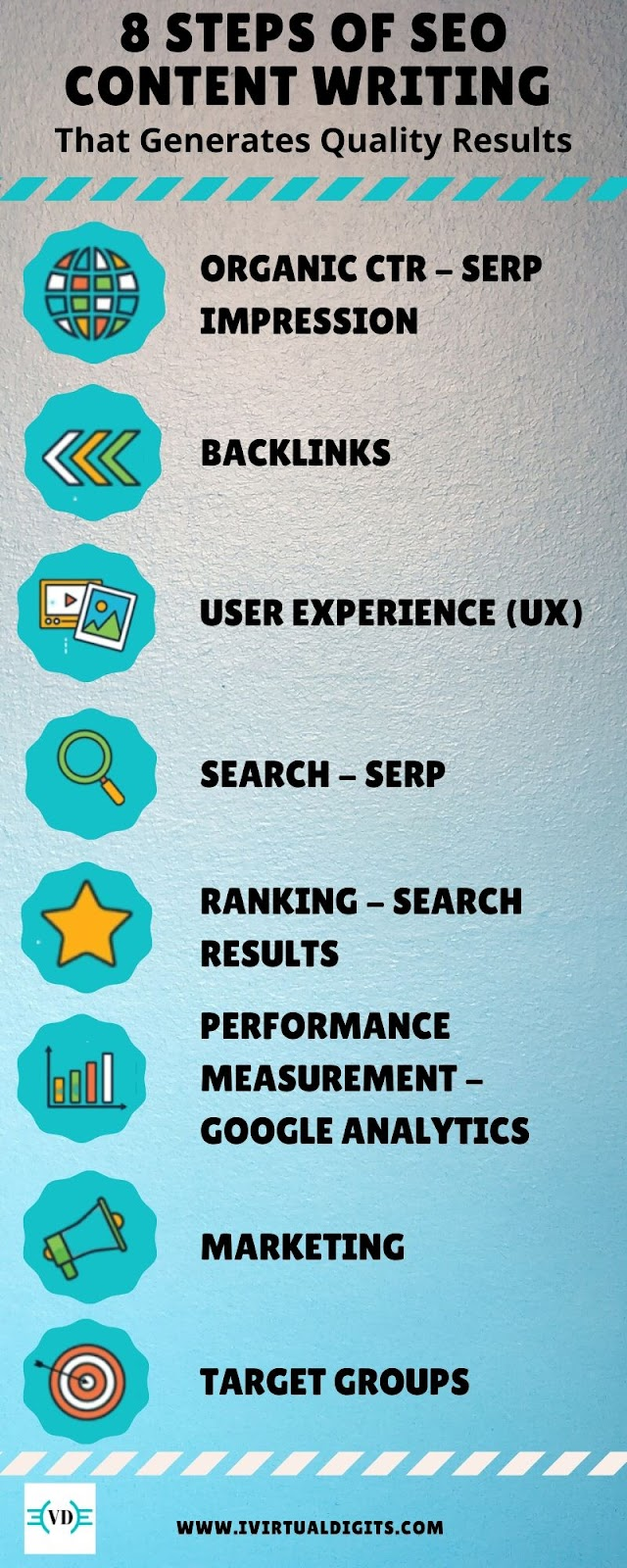 8 Steps of SEO Content Writing to Generate Quality Results