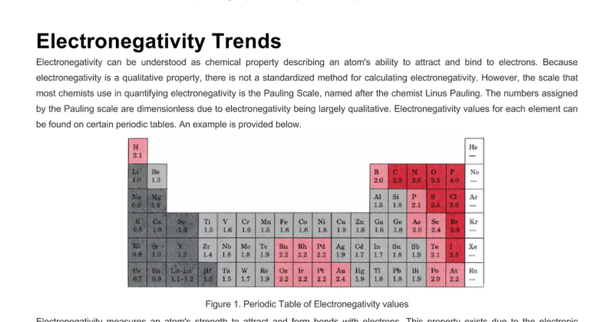 Describe electronegativity trends in the periodic table gallery periodic table describe electronegativity trends in the periodic urtaz Images