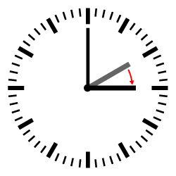 Diagram of a clock showing a