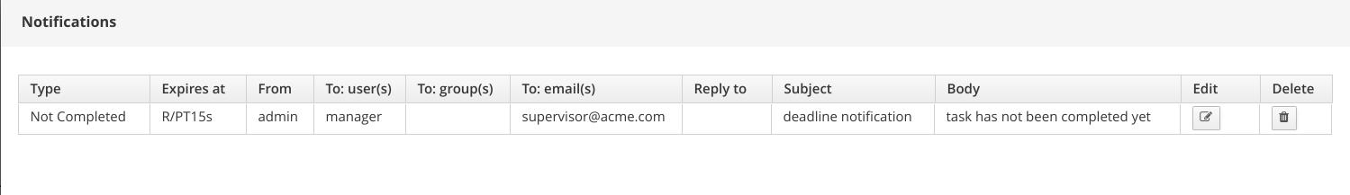 Complex KIE server tests: Notifications config