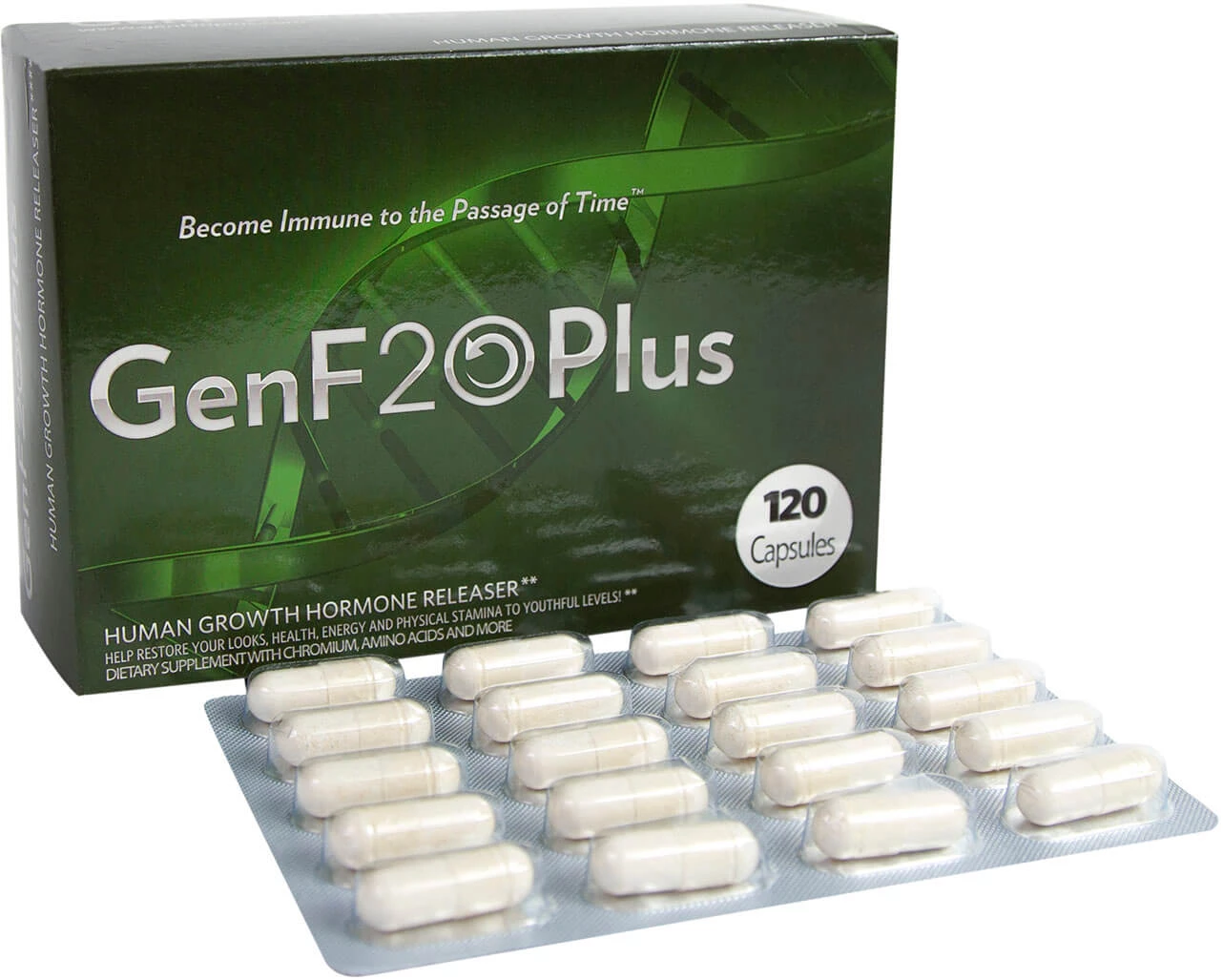 What to Expect When You Order GenF20 Plus