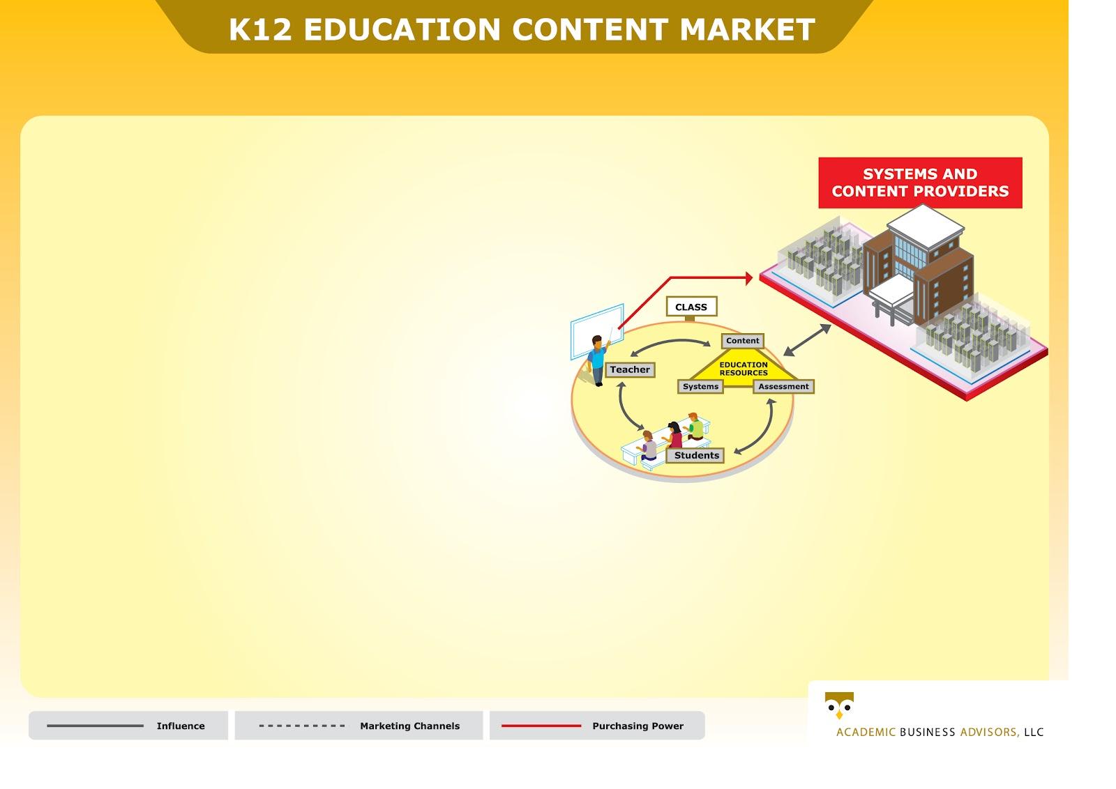 K12ContentMkt02.jpg