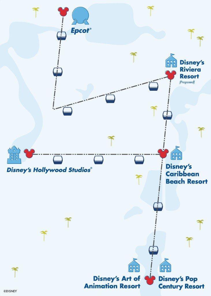Disney transportation options at Walt Disney World