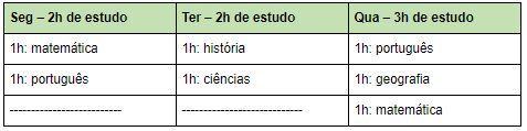 Tabela com horário dos estudos