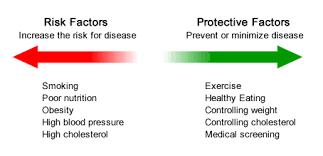 Preventive Healthcare 101