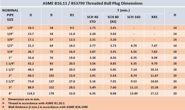 Bull Plug.png