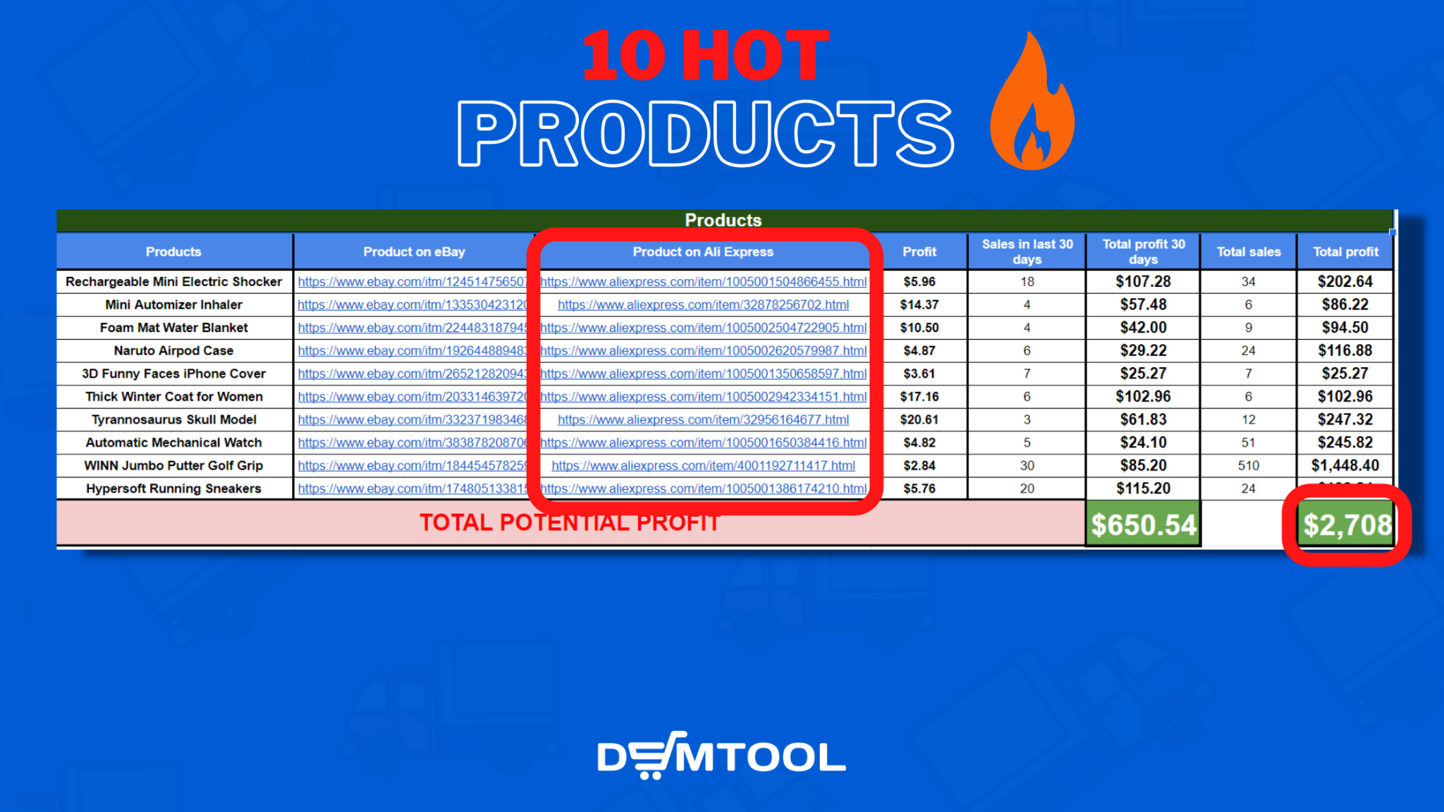 Search for hot products with Alitools Chrome extension