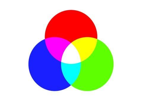 Resultado de imagen de mezcla colores luz