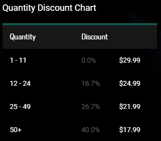 SuiteCommerce Bulk Discounts