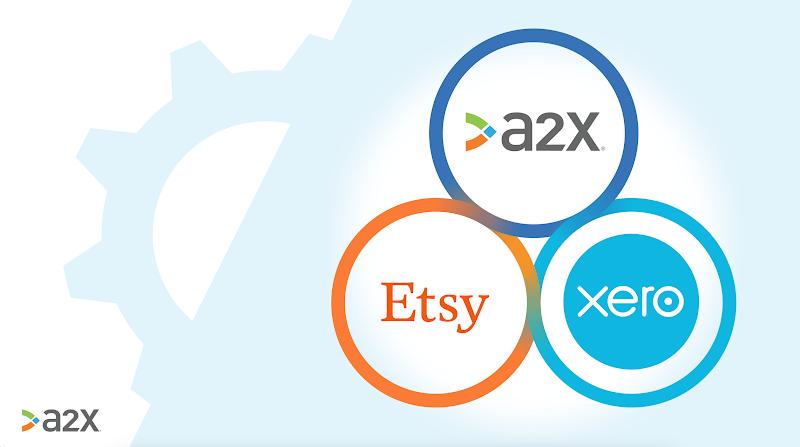 Etsy Xero A2X