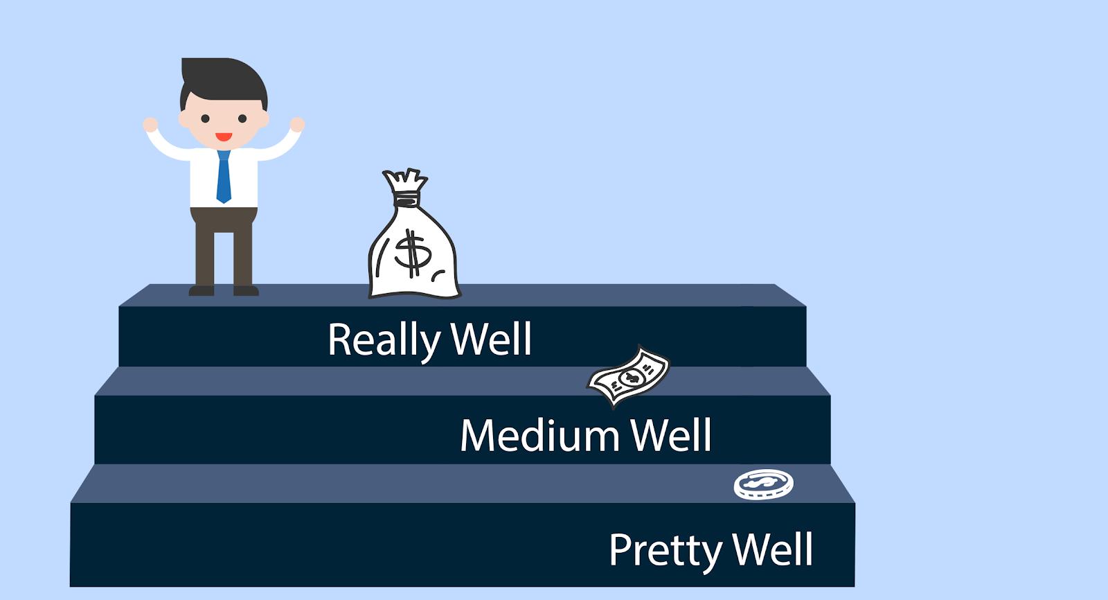illustration of money as a motivation factor