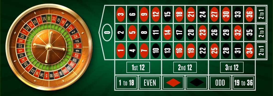 Know Your Roulette Odds and Payouts | CasinoEuro
