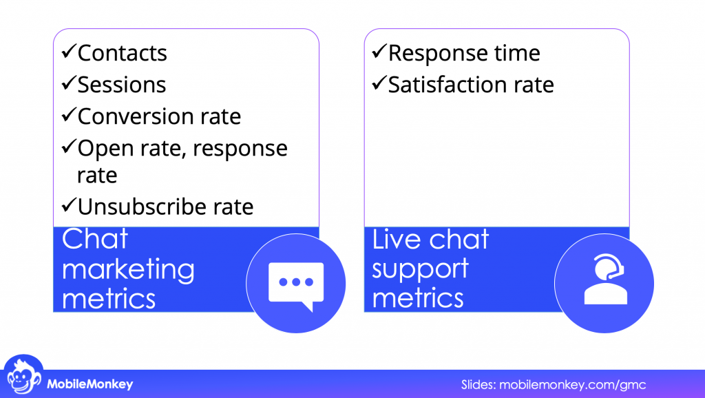 web chat bot analytics