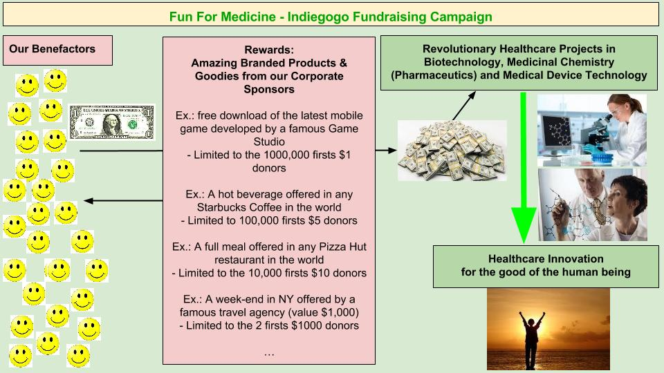 Fun For Medicine2.jpg