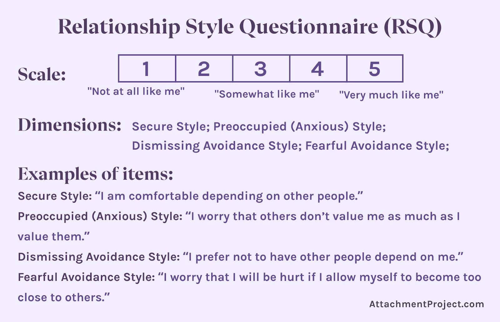 Attachment Style Tests - 4. Relationship Style Questionnaire (RSQ)