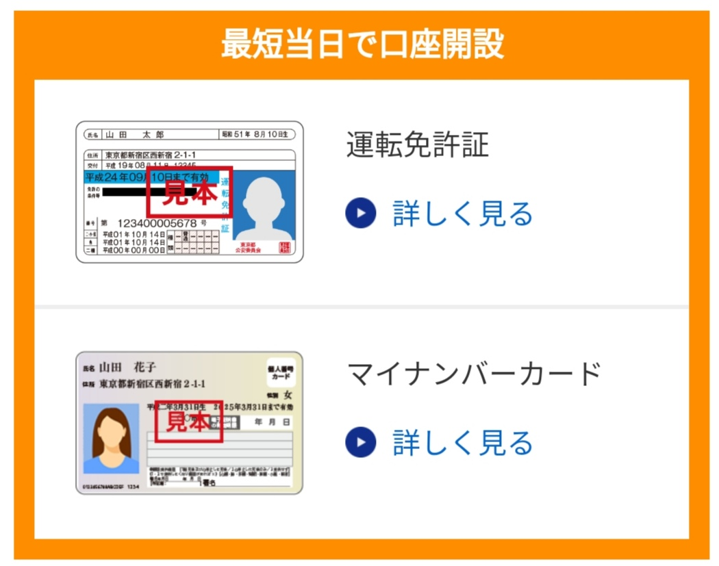運転免許証とマイナンバーの画像