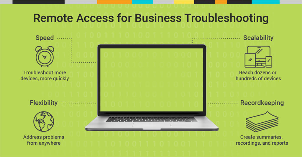 6 Examples of Remote Access and Why It's Important for Businesses in 2021