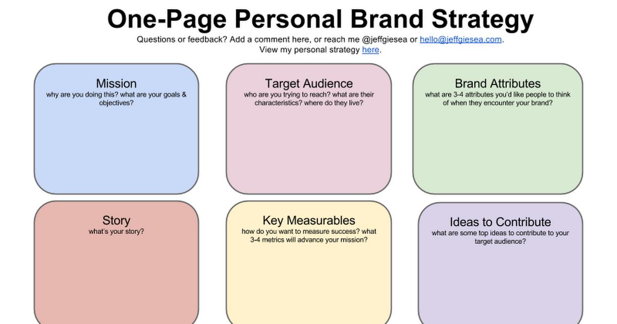 personal branding template google slides. Black Bedroom Furniture Sets. Home Design Ideas