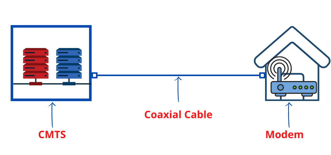 What Is Cable Internet