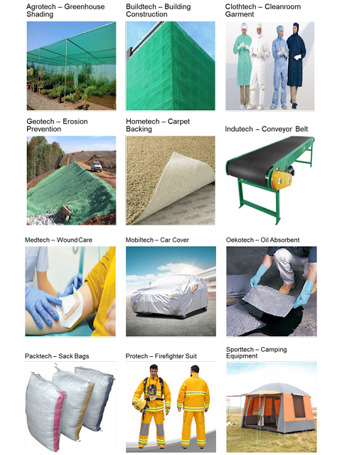 application of technical textiles