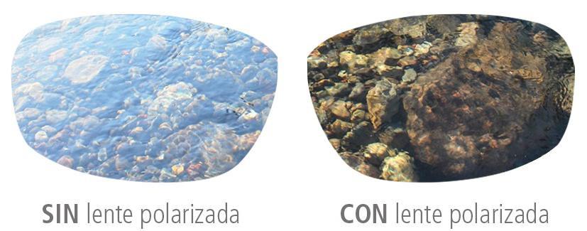 Lente polarizada y lente sin polarizar