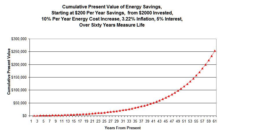 Energy Sixty Years 10%.jpg