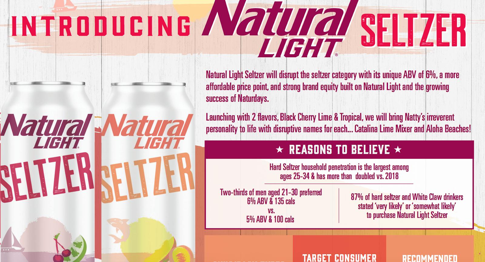 New Natural Light Seltzer Hard Seltzer Meets Beer Pong Will