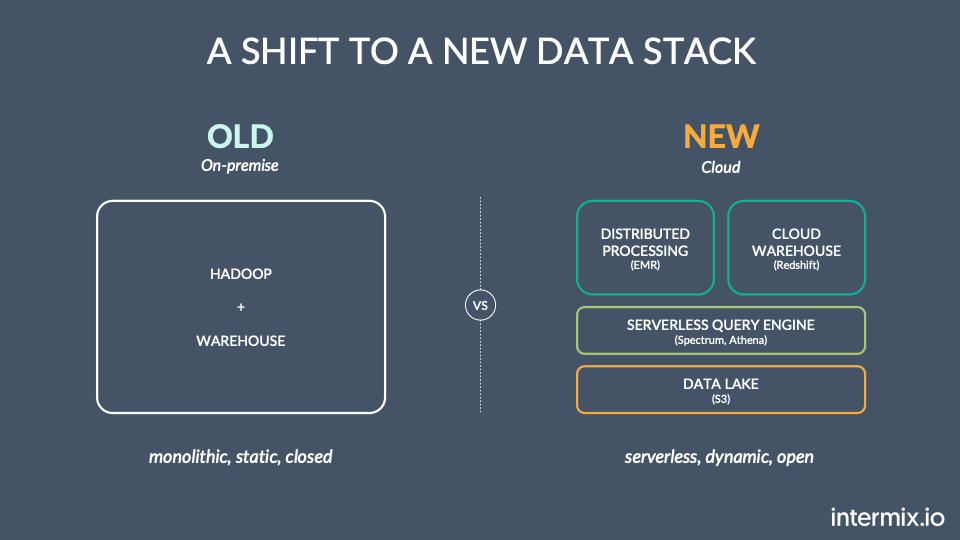 a shift to a new data stack