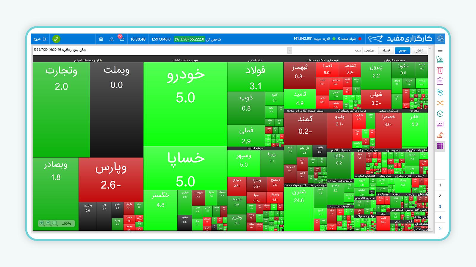 نقشه بازار در آنلاین پلاس